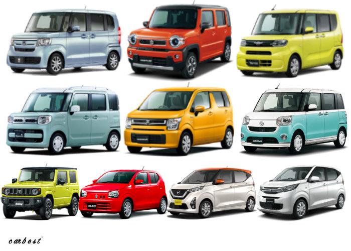 最新2020年版!人気の軽自動車10選をランキング形式で徹底解説